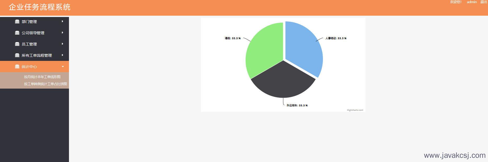 java毕业设计源码截图4