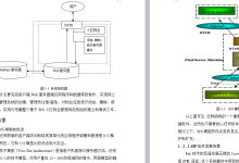 小区物业管理论文