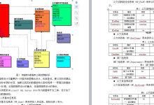 公文管理系统的设计与实现