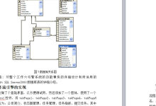 基于工作流引擎的系统框架设计开发