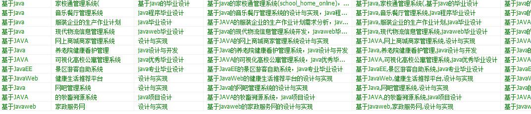 基于java的相关毕业设计资源截图