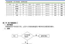 基于ASP的学生信息档案管理系统
