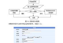 基于BS结构的仓储物流管理系统
