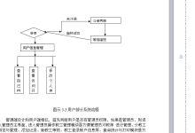 教师信息管理系统